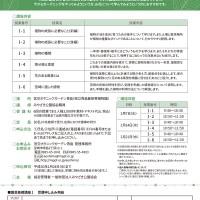 H30.2 園芸基礎講座Ⅰout